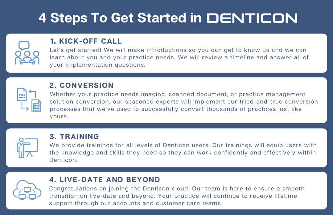 4 Steps to Denticon Implemenation (6)