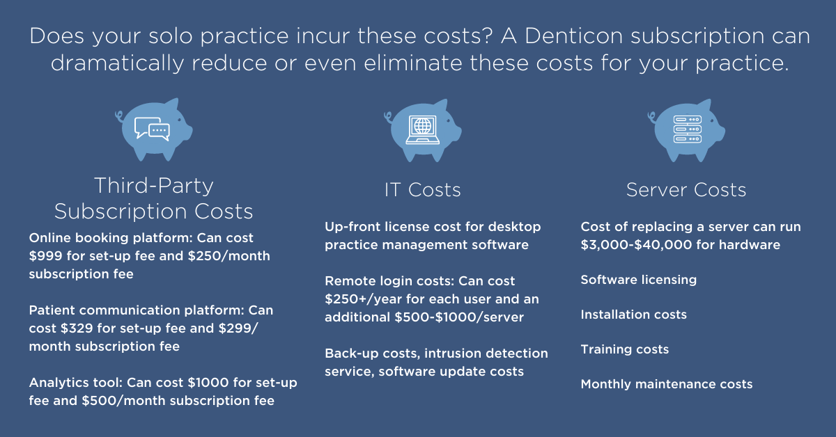 Infographic cost savings with Denticon Solo (1)